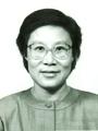 LEUNG Wai-tung